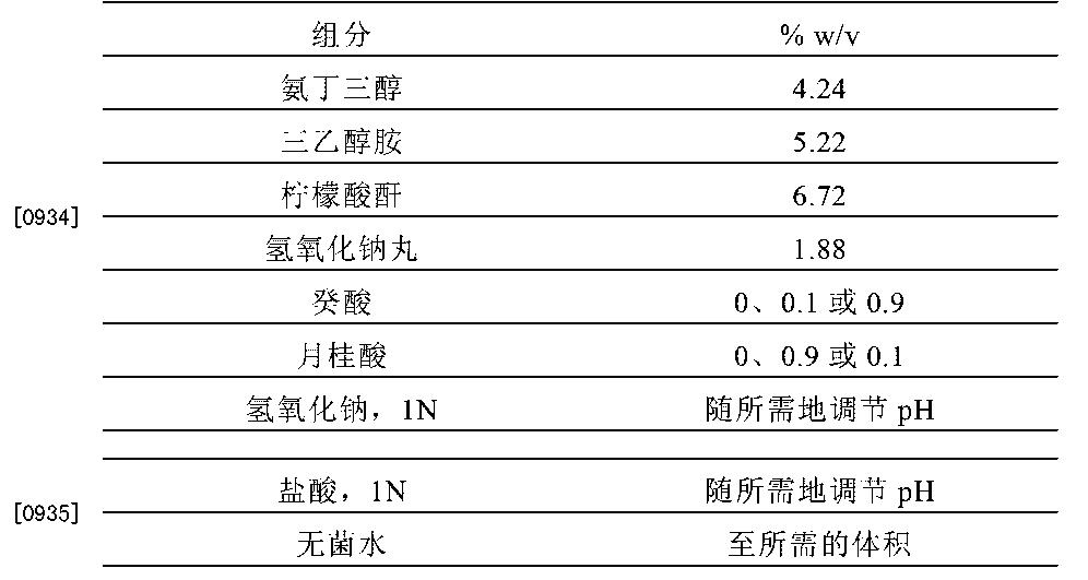 Figure CN103223160BD00801