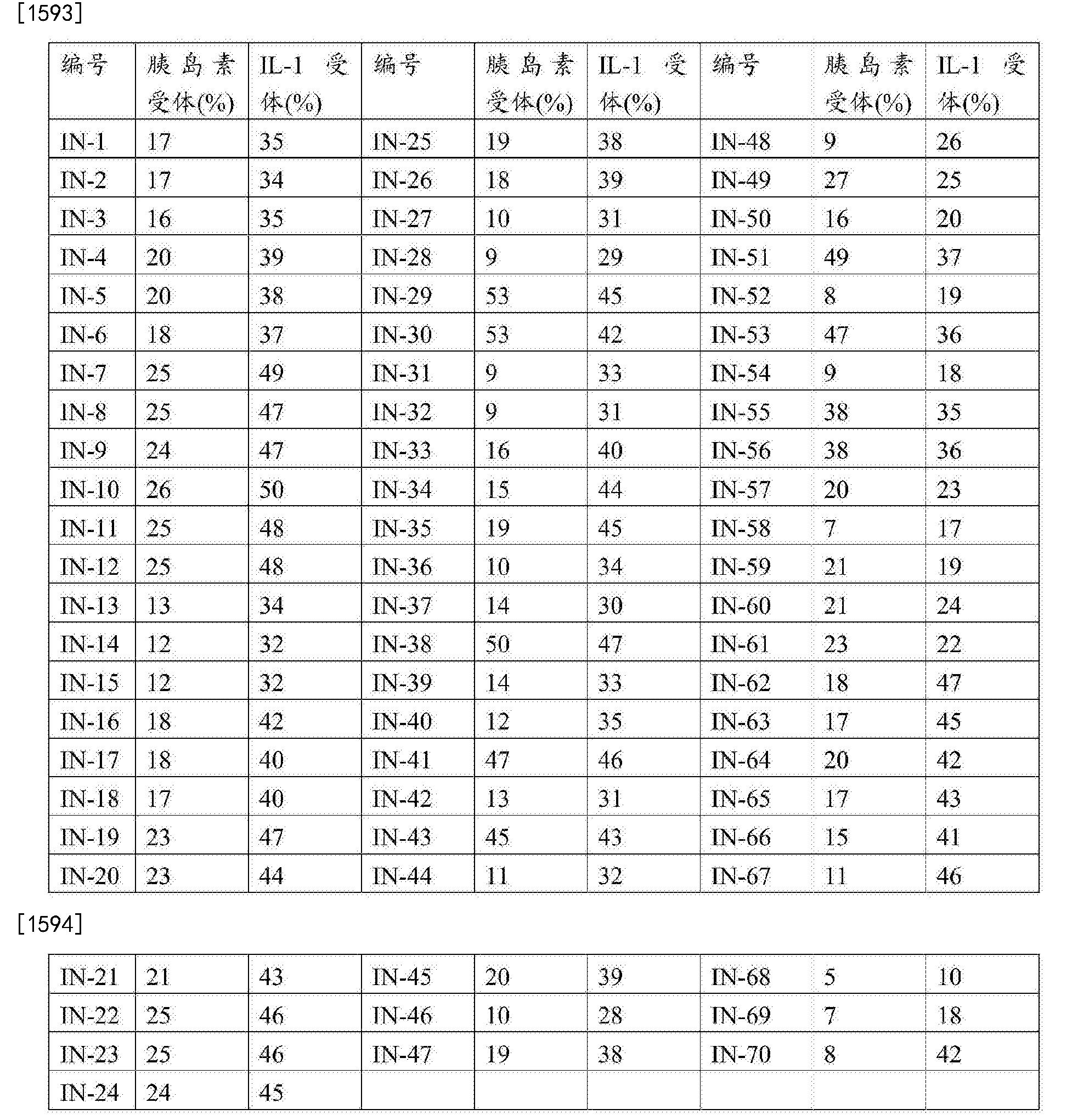 Figure CN104302772BD01221