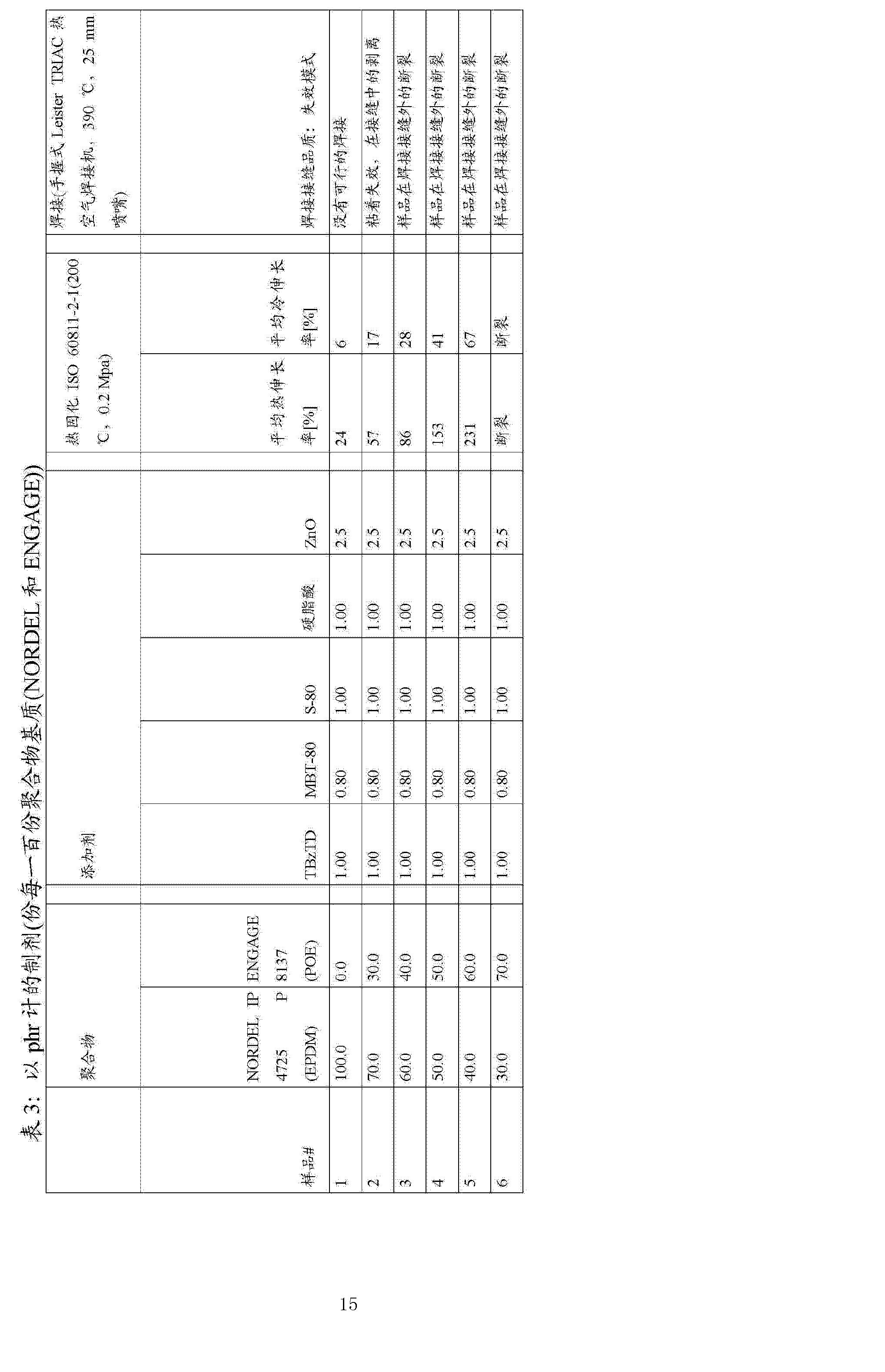 Figure CN103781839AD00151