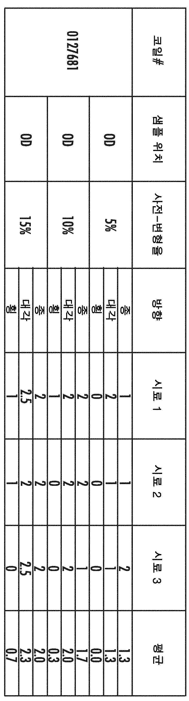 Figure 112019035238915-pat00027