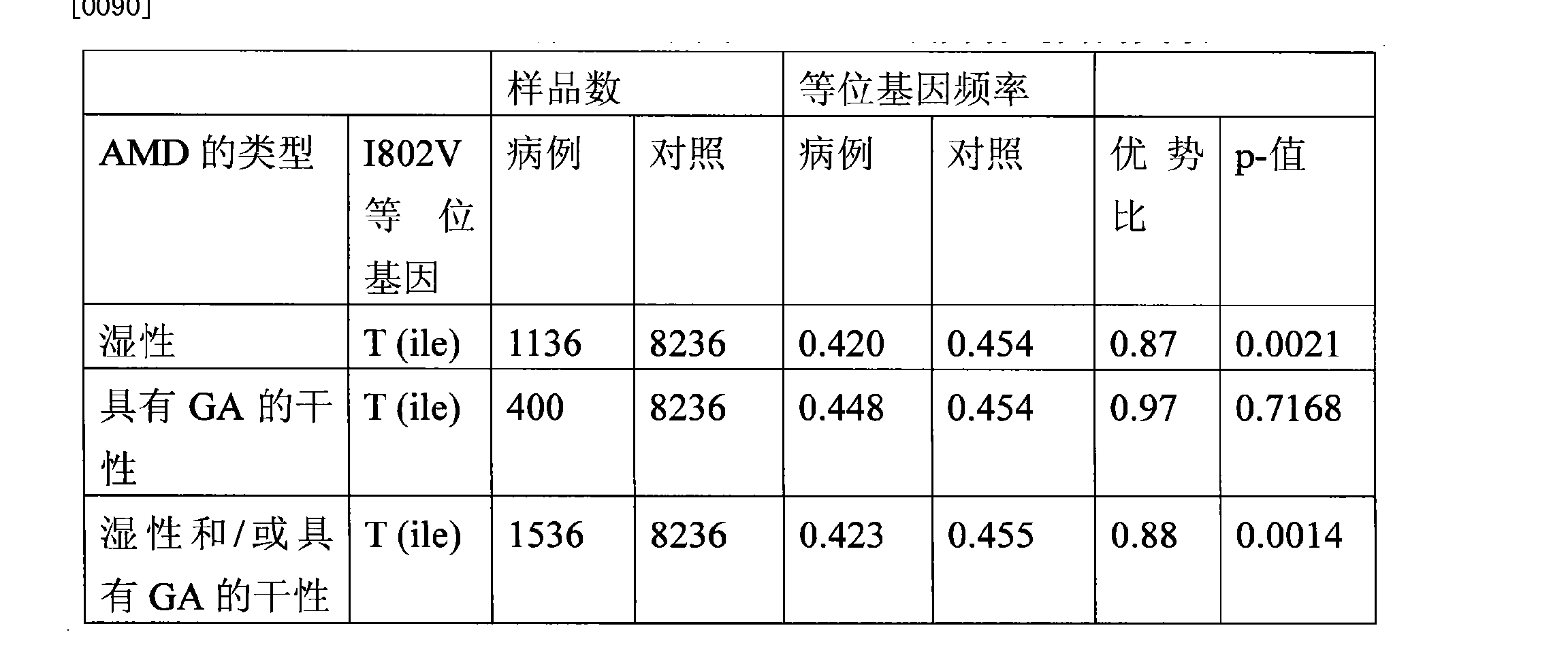 Figure CN102203296BD00162