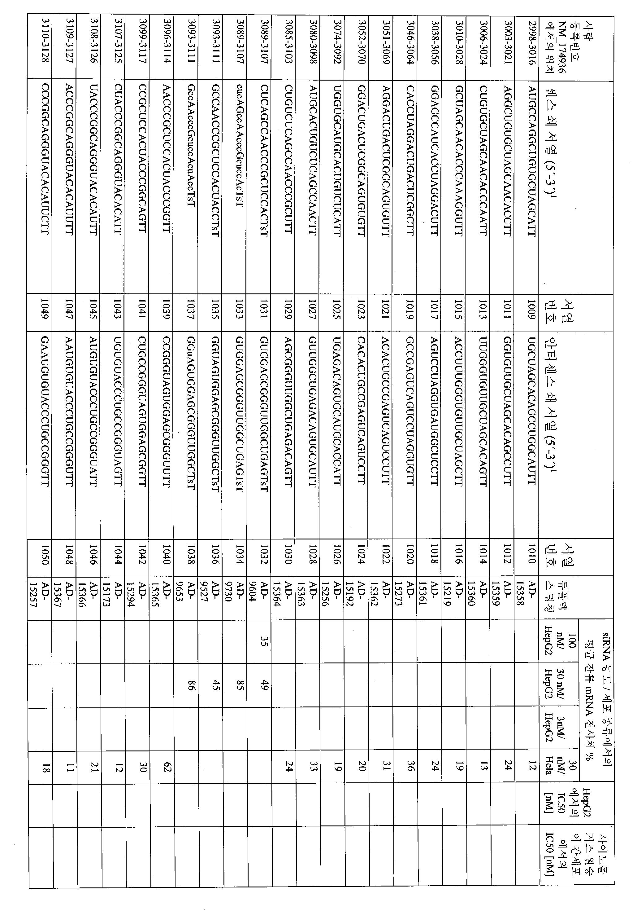 Figure 112008085095997-pct00036