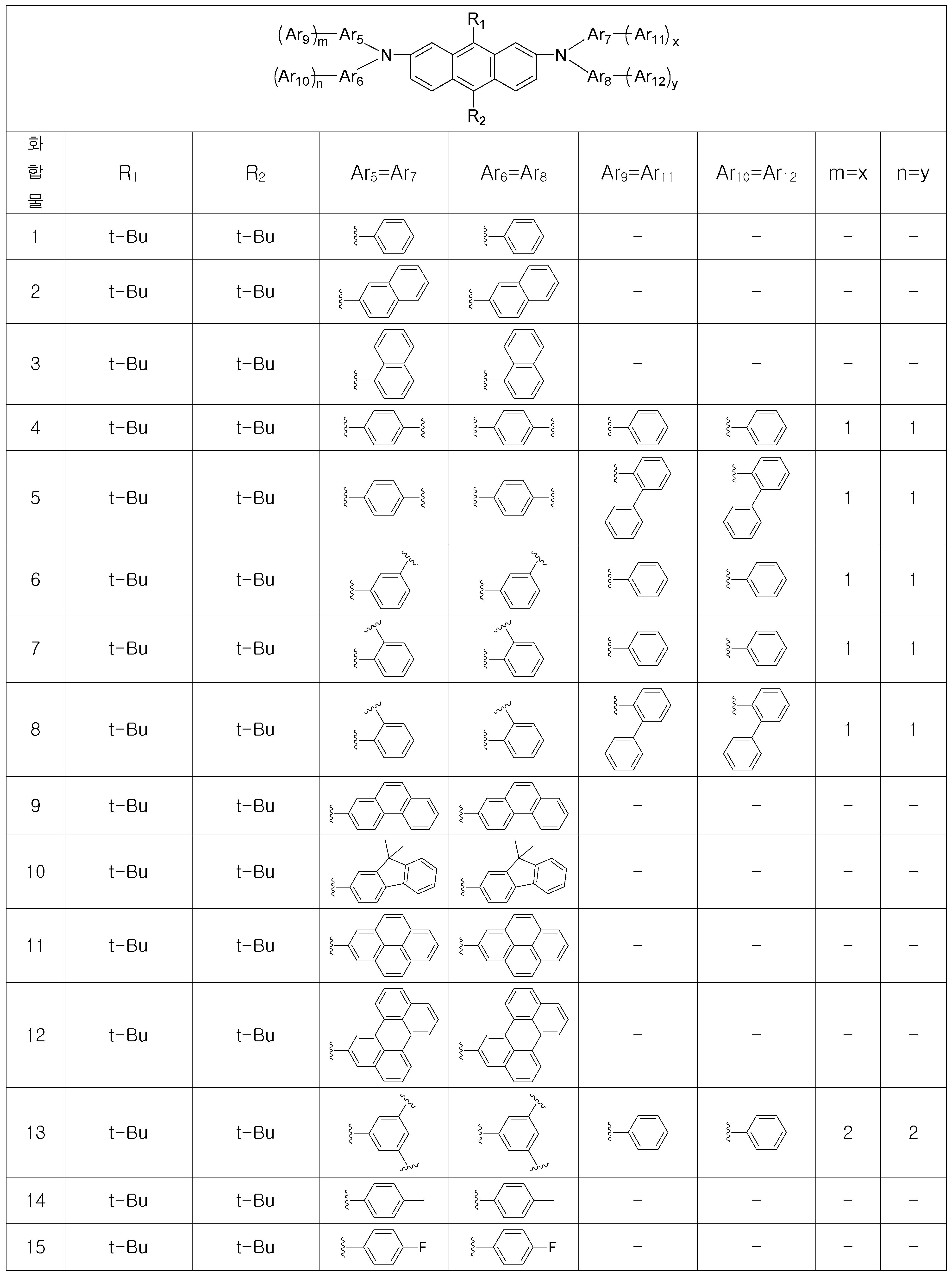 Figure 112007083008831-pat00079