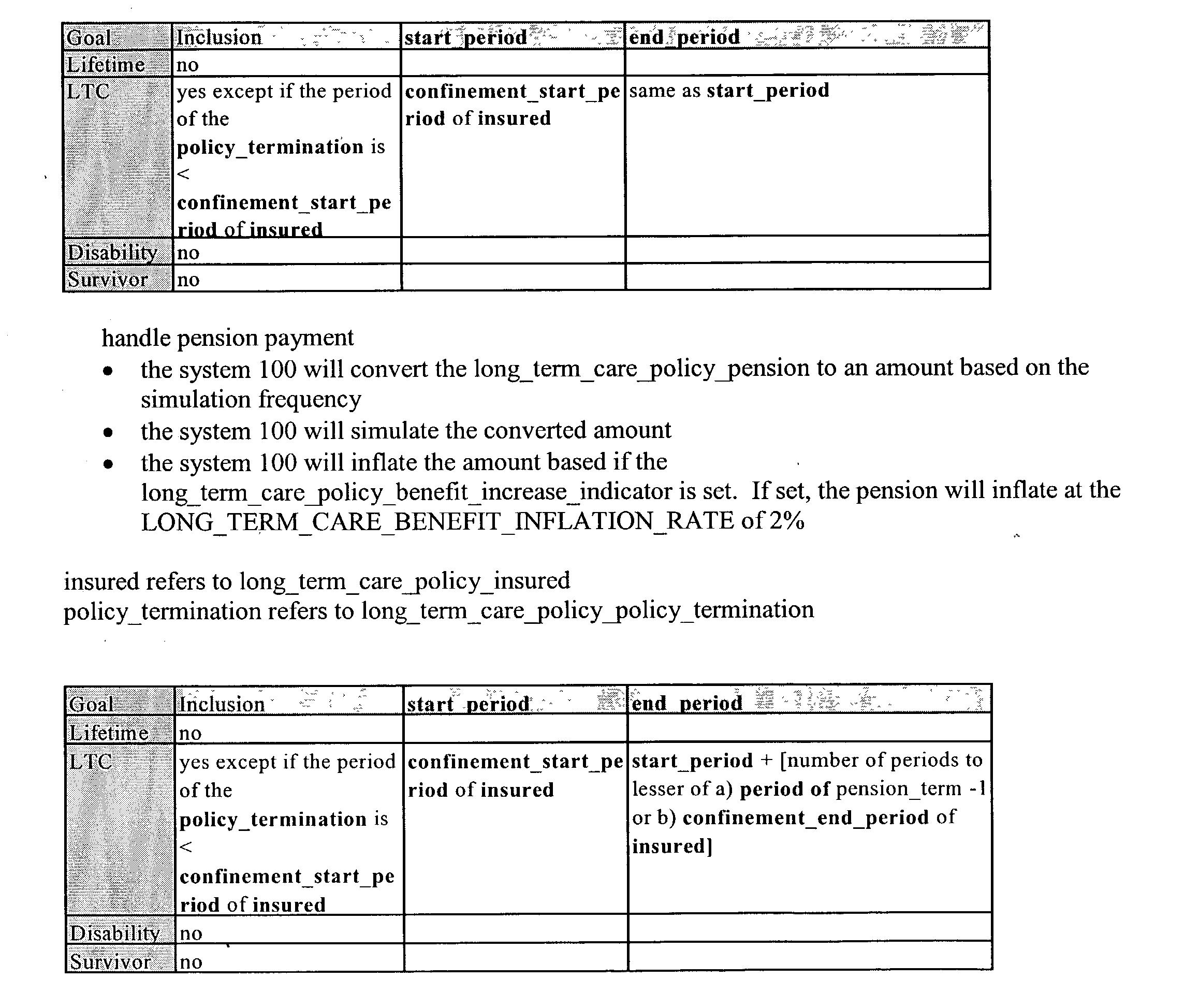 Figure US20030028466A1-20030206-P00101