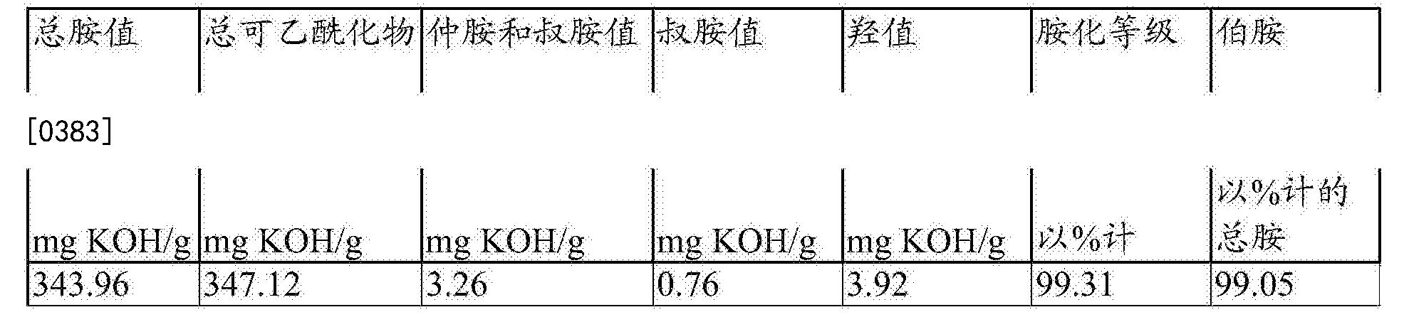 Figure CN105492587BD00392