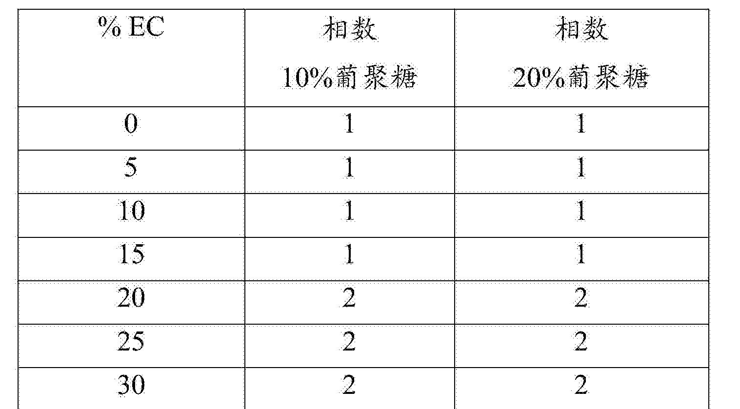 Figure CN102046808BD00461
