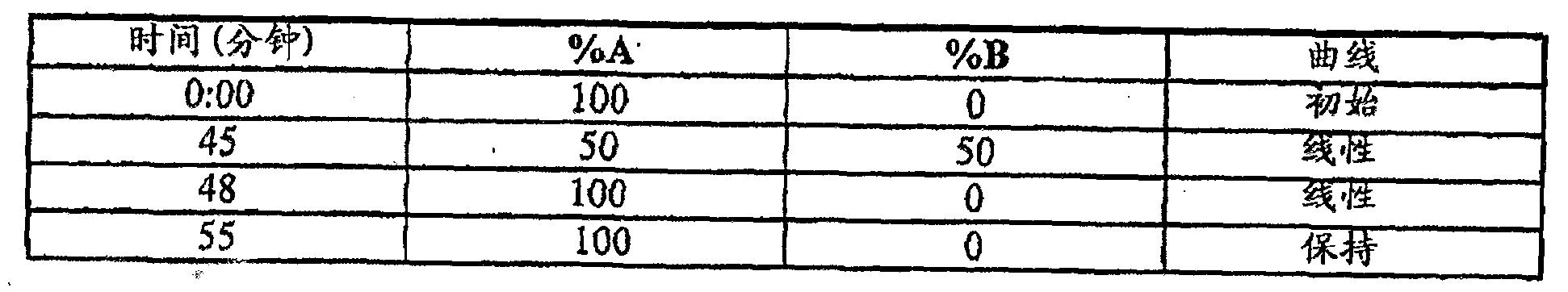 Figure CN101208345BD00421