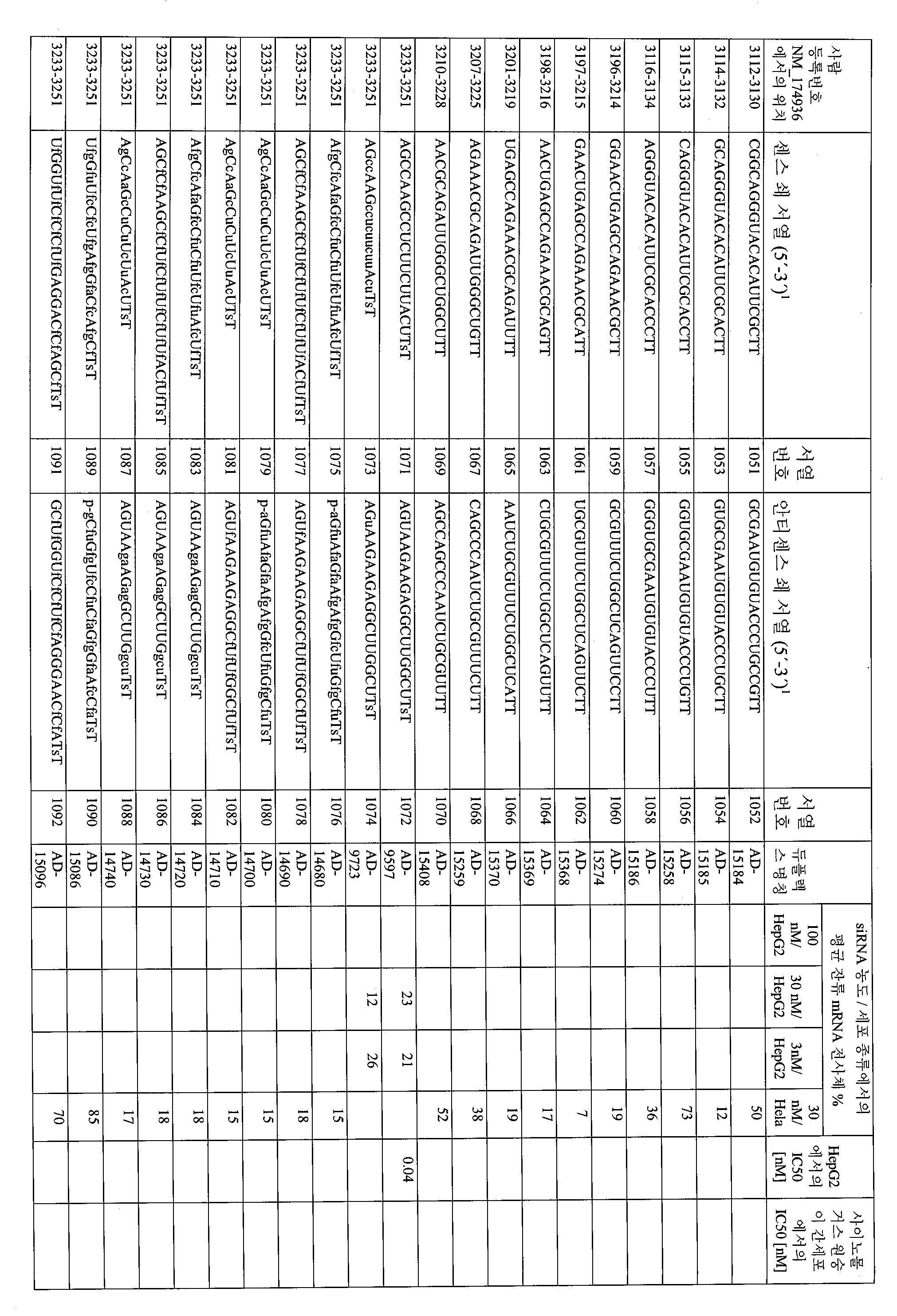 Figure 112008085095997-pct00037