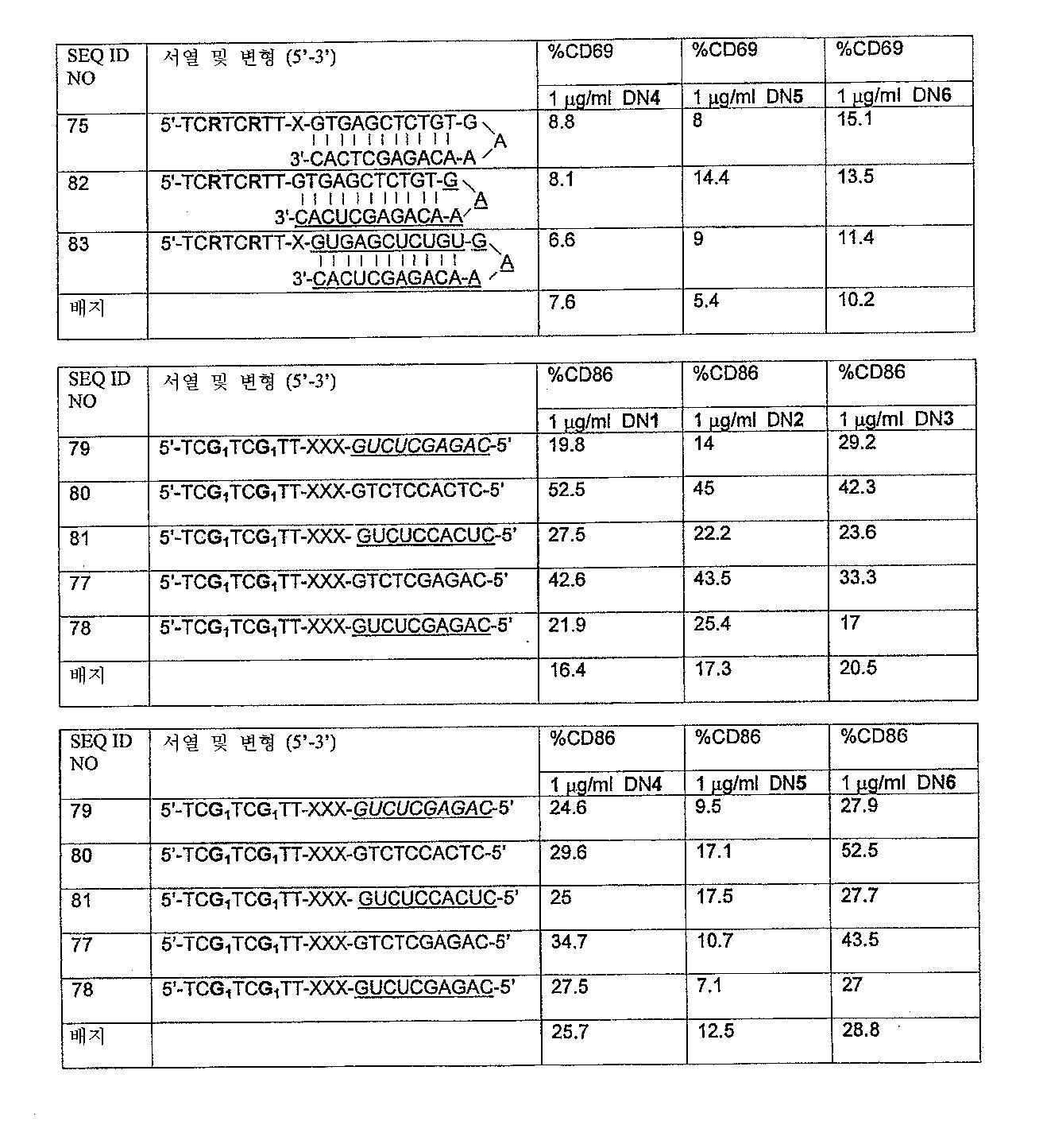 Figure 112005072530017-PCT00028