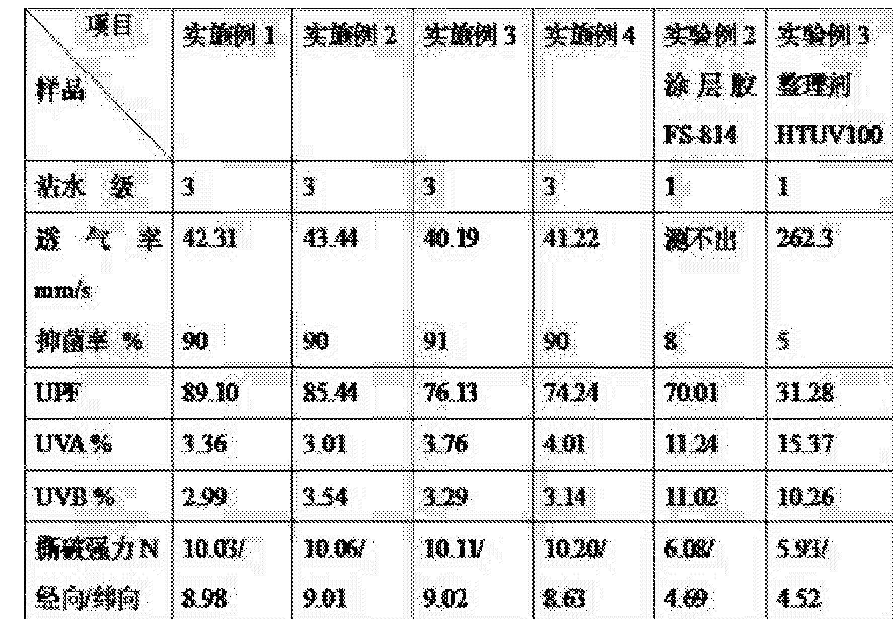 Figure CN104727151BD00092