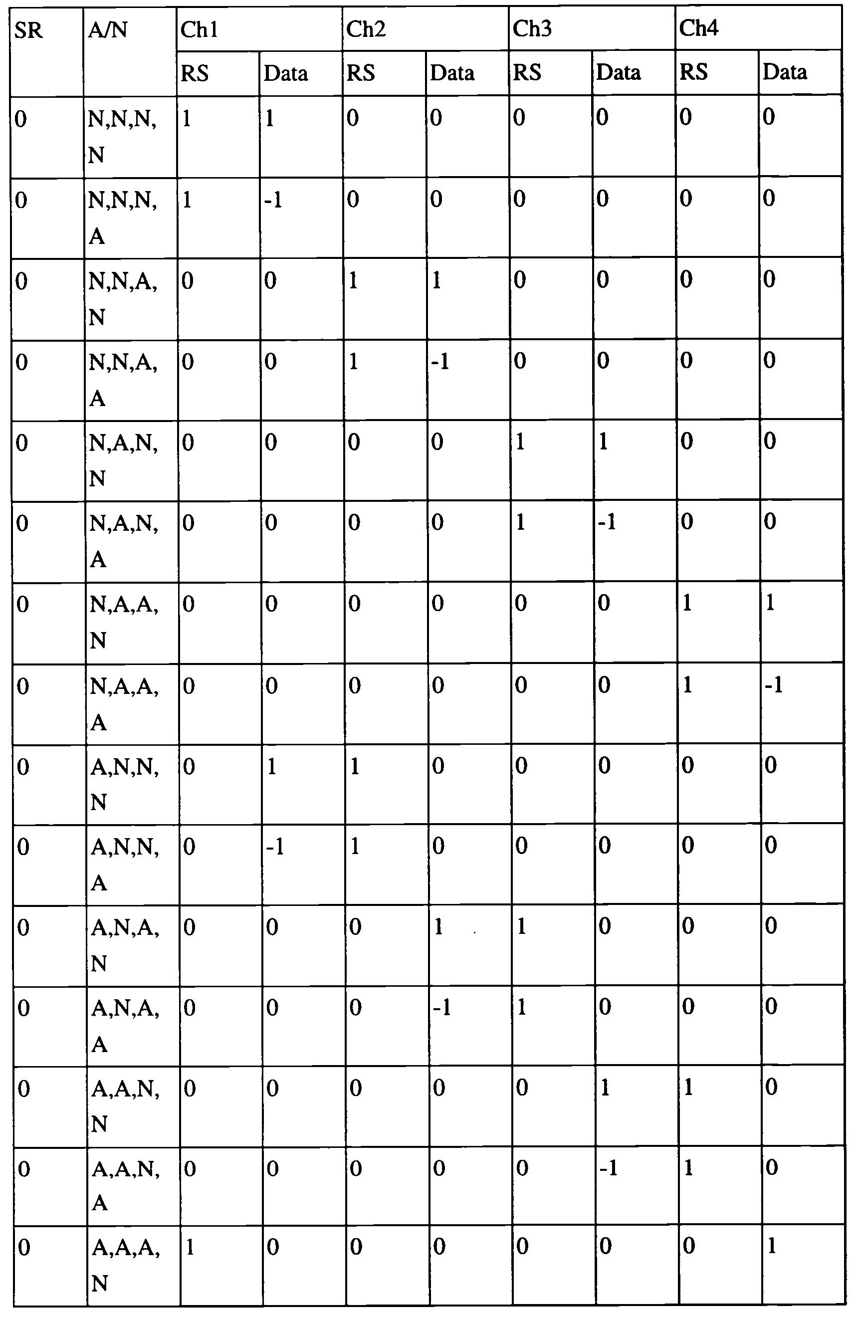 Figure 112012071617009-pct00036