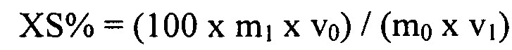 Figure 112008090904217-PCT00033