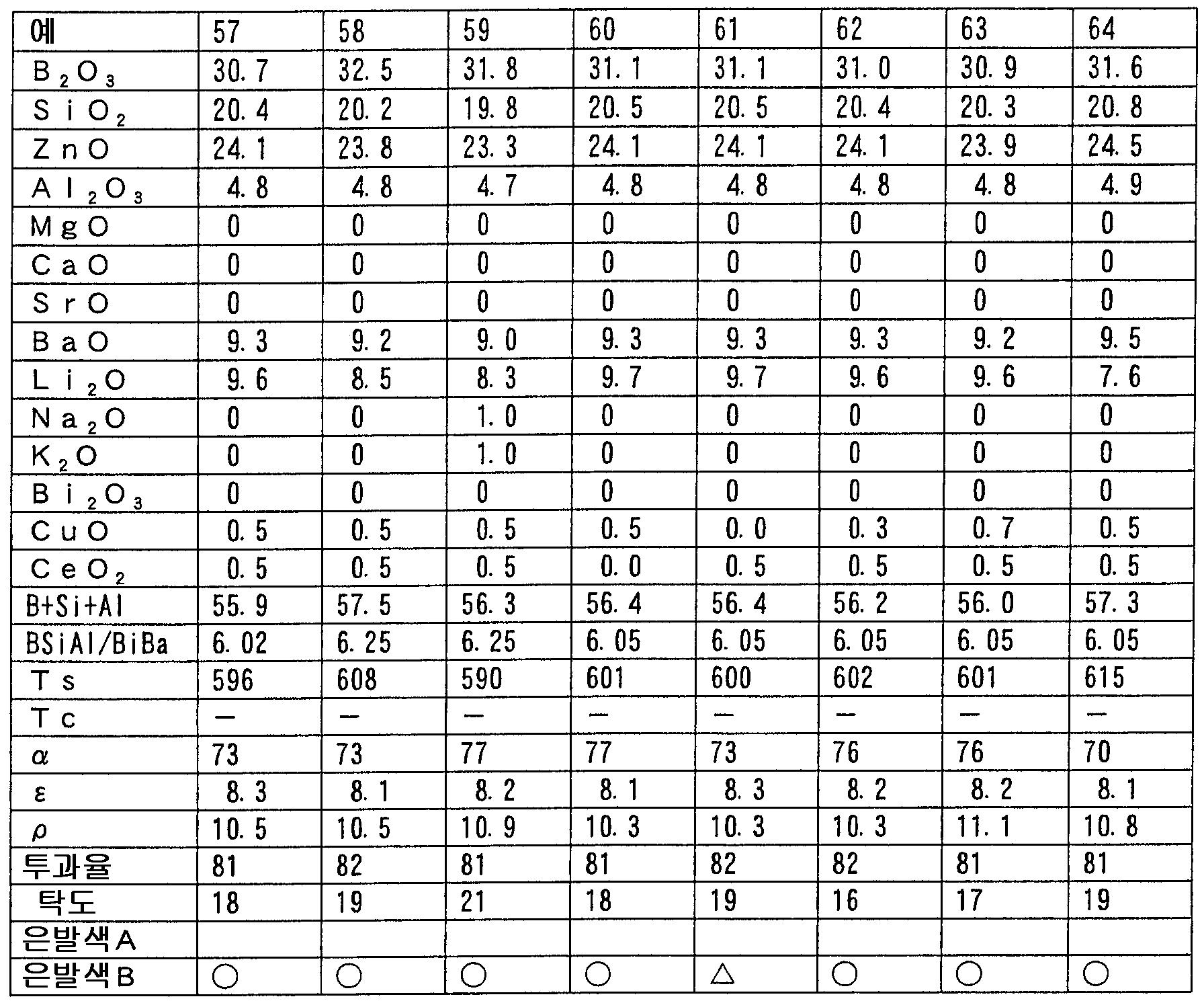 Figure 112005030956361-pct00008