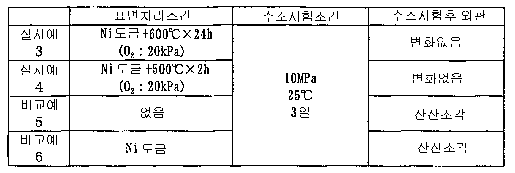 Figure 112004027437911-pct00003