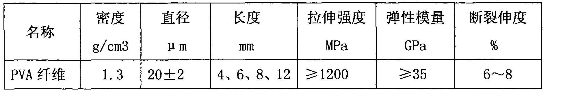 Figure CN102926550BD00051