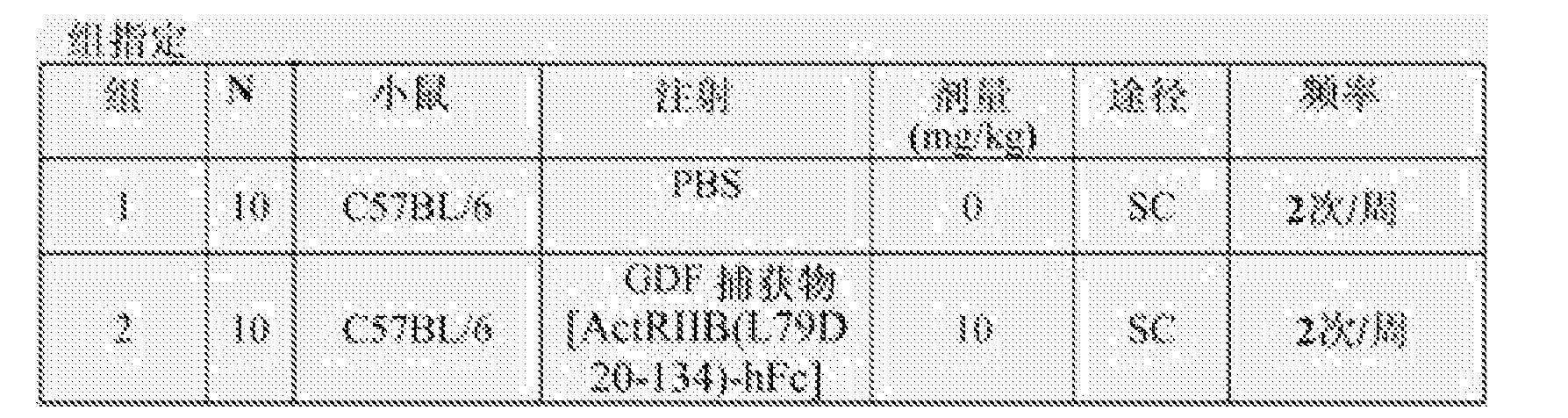 Figure CN103987403BD00511