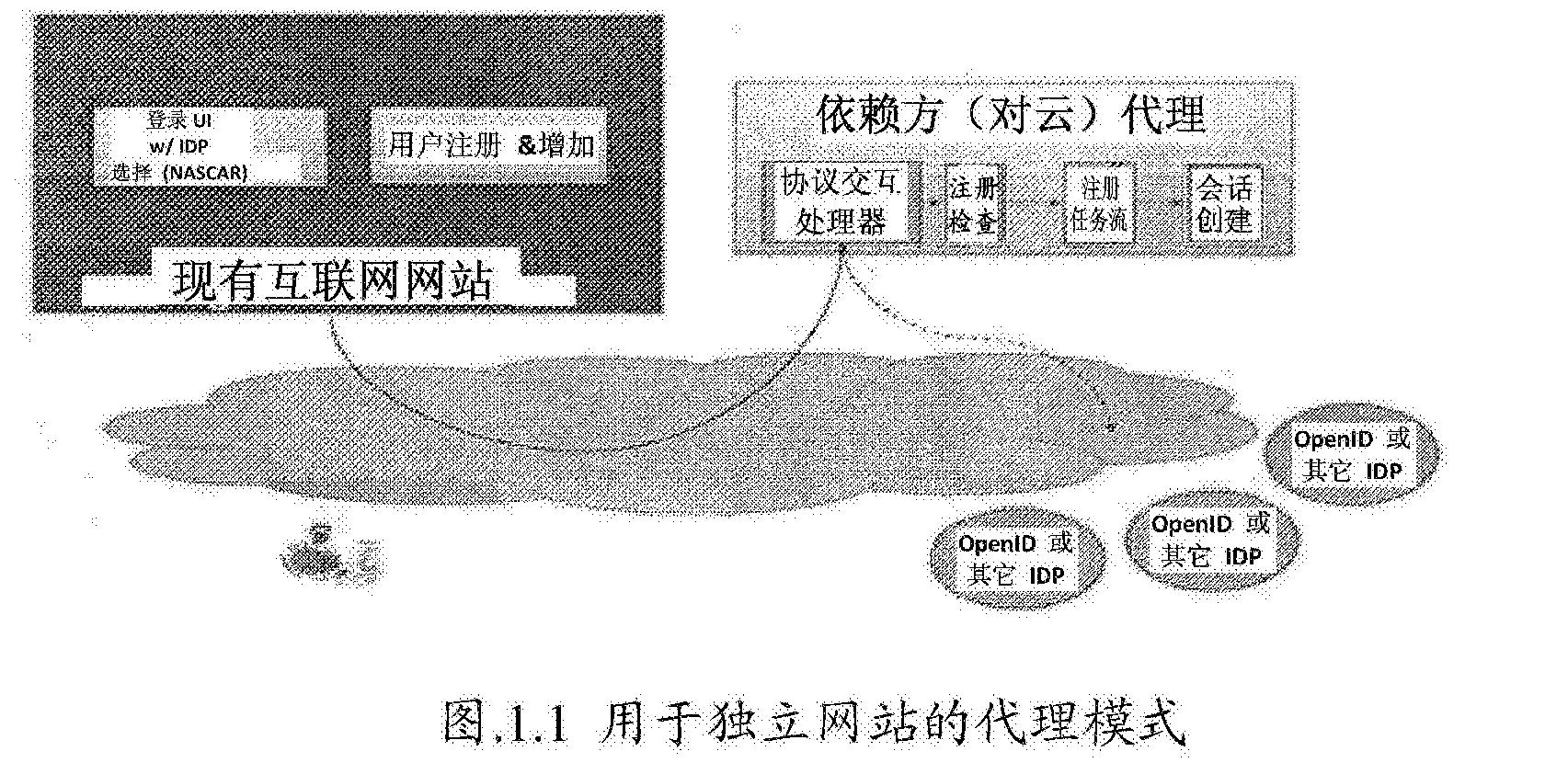 Figure CN104255007BD00351