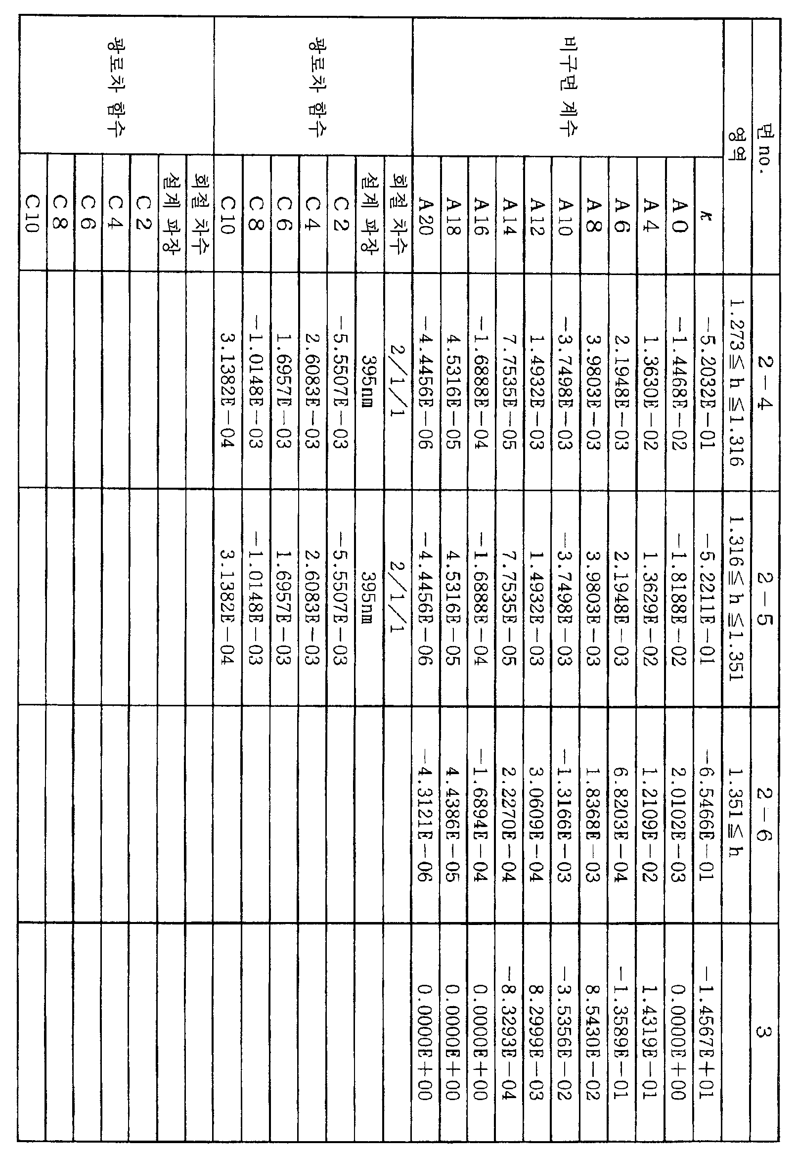 Figure 112008062727983-pct00008