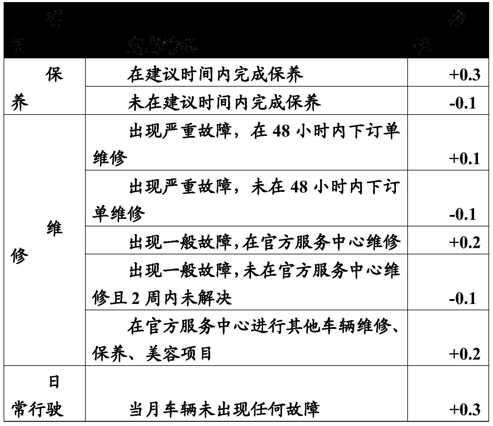 Figure PCTCN2018120639-appb-000001