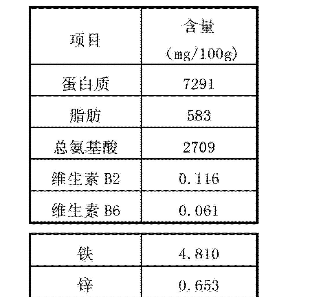 Figure CN103070387BD00172