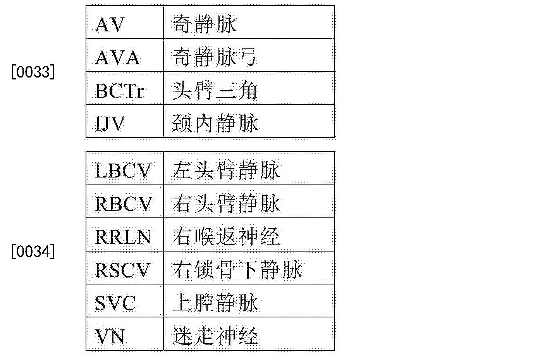 Figure CN106456969AD00071