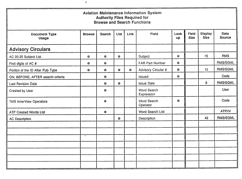 Figure US20030187878A1-20031002-P00010