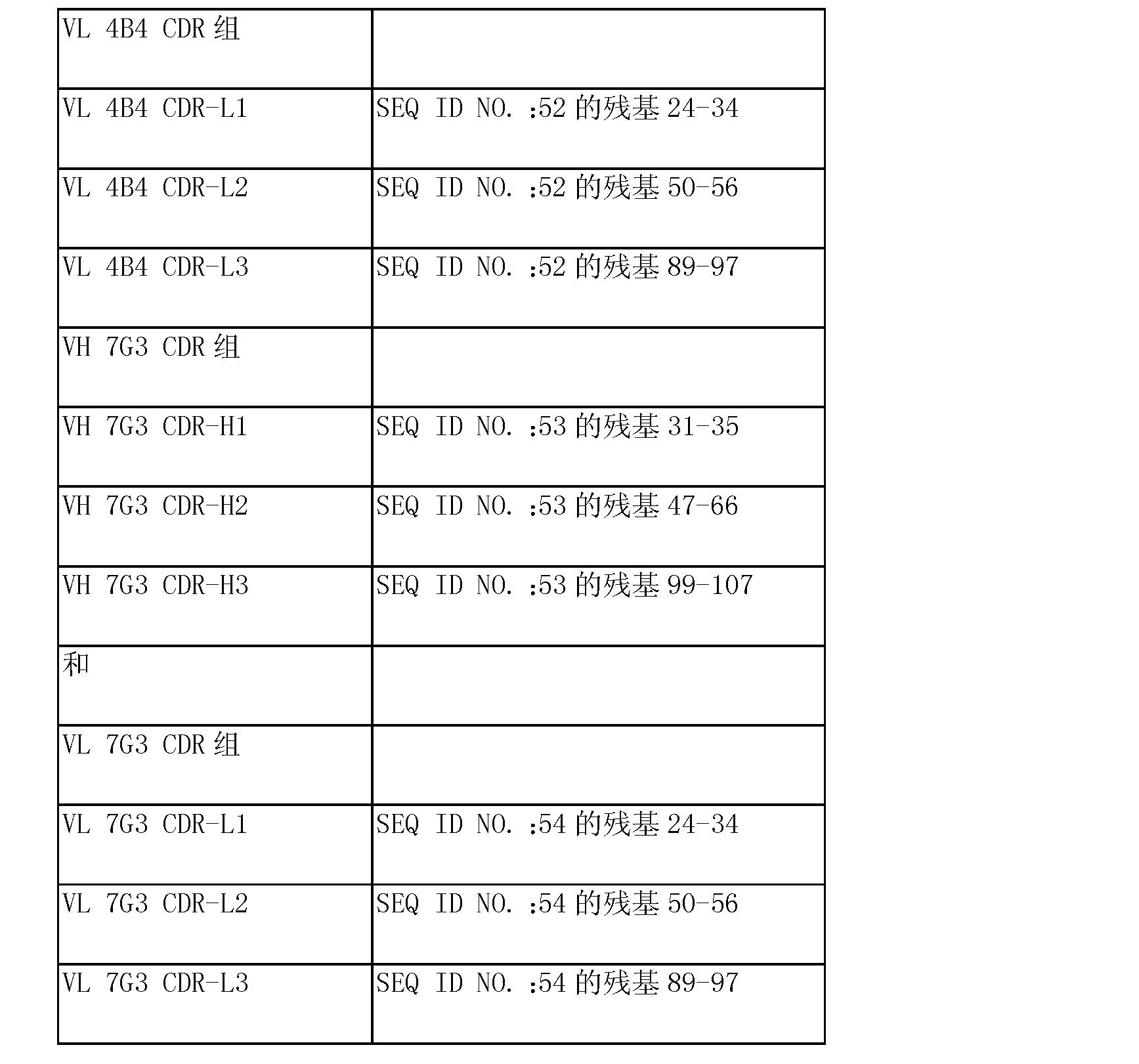 Figure CN103145838AD00141