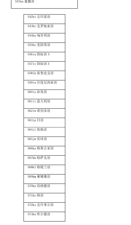 Figure CN101361317BD00431