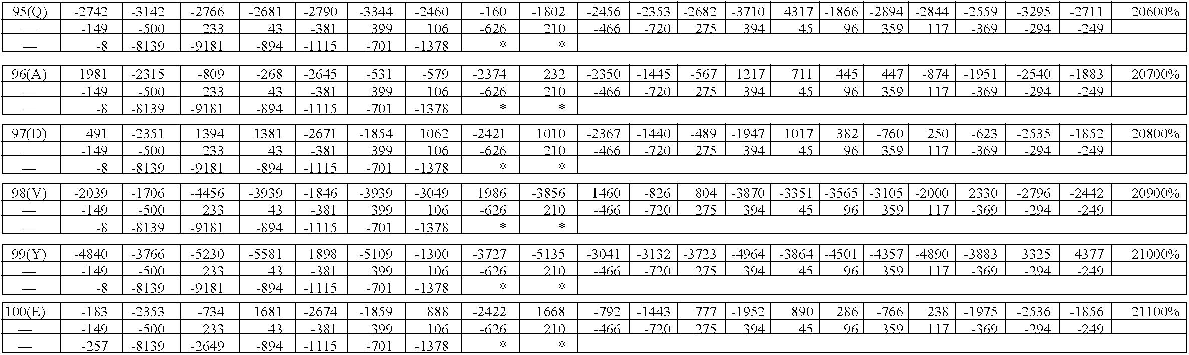 Figure US08945899-20150203-C00017