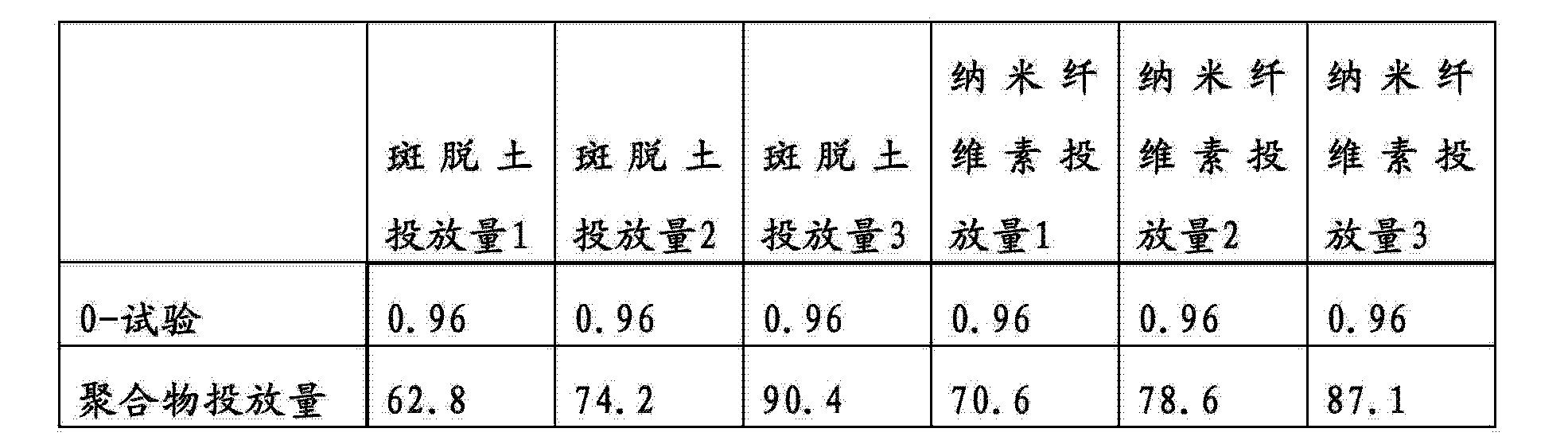 Figure CN102666987BD00101