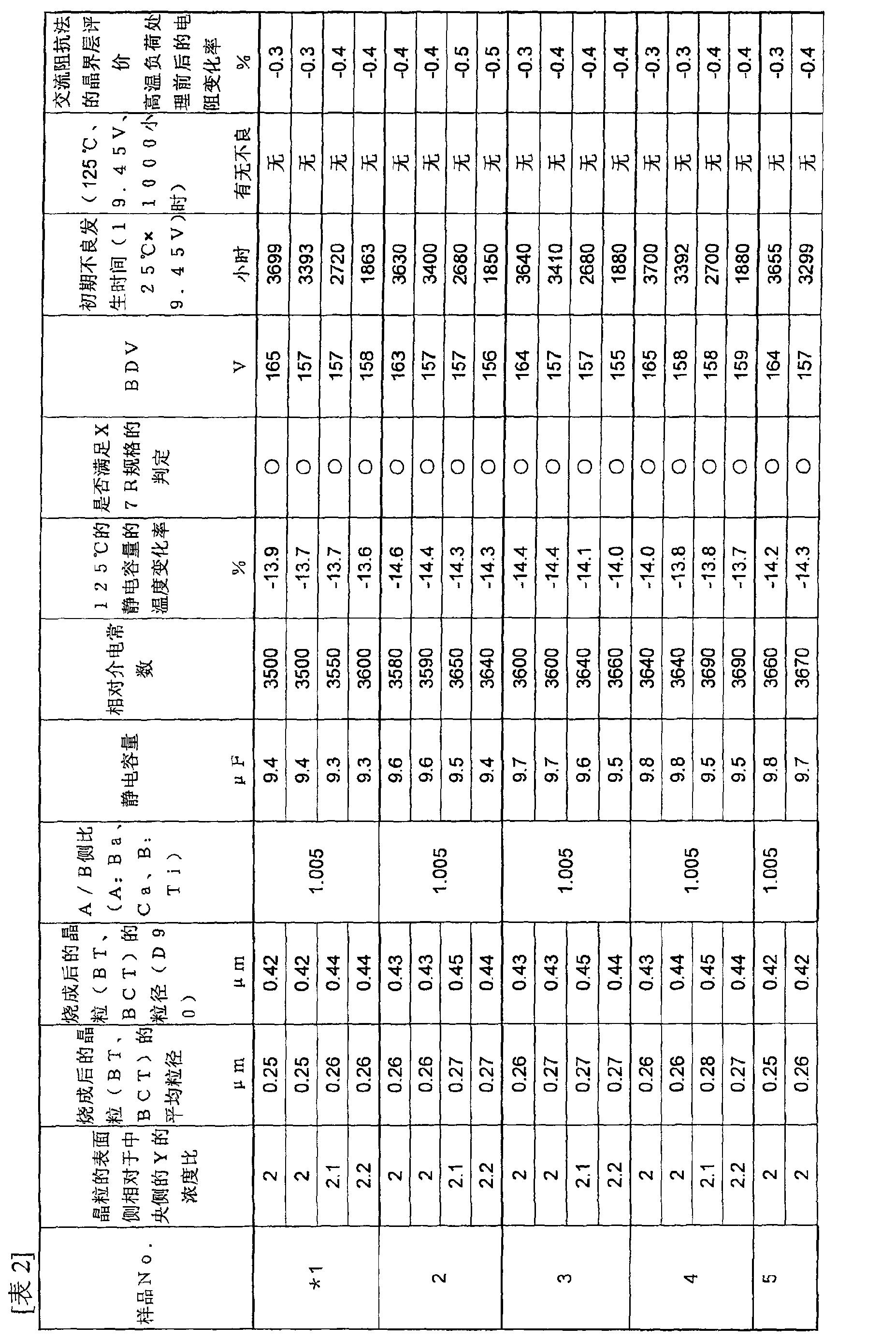 Figure CN101238080BD00131