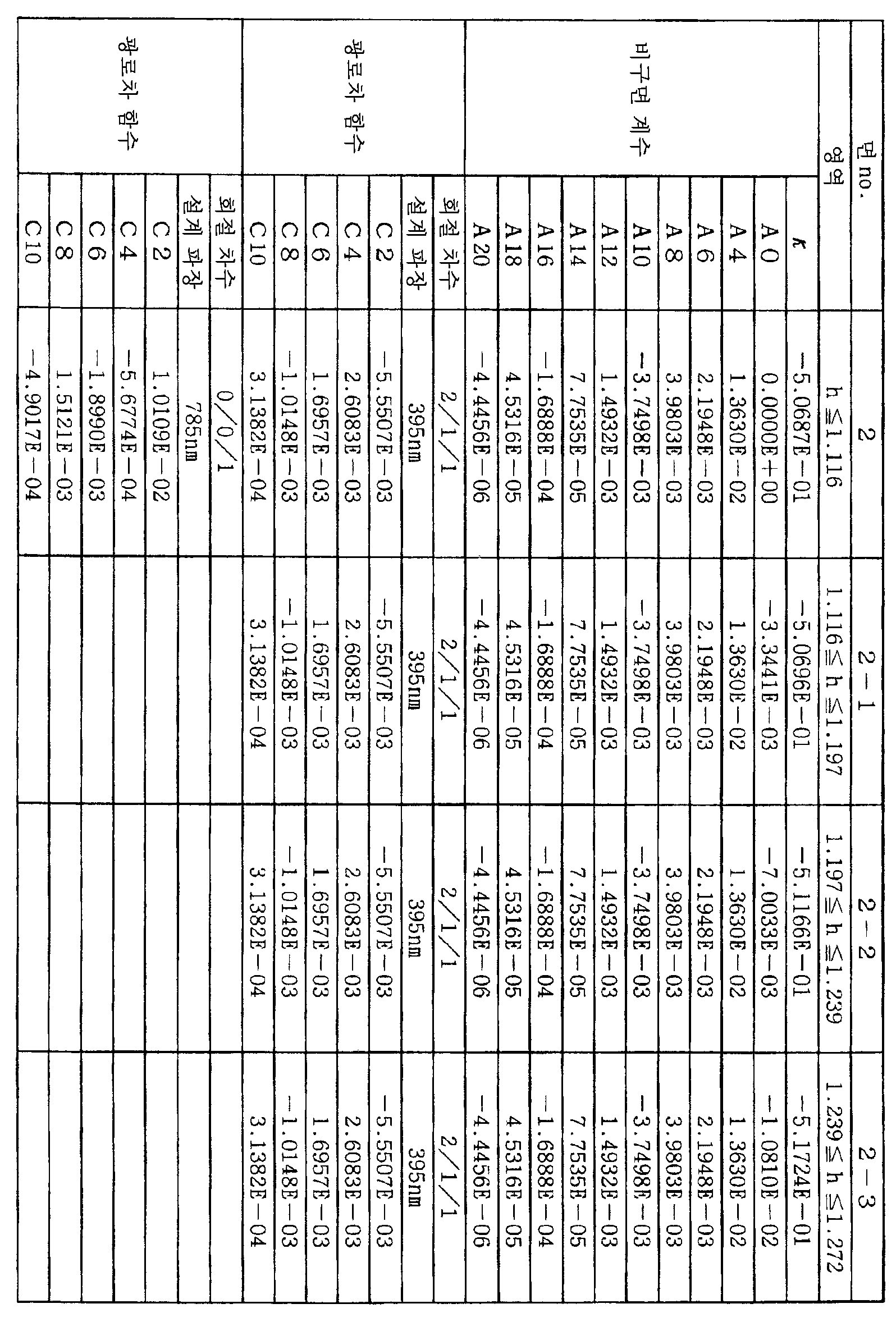 Figure 112008062727983-pct00007