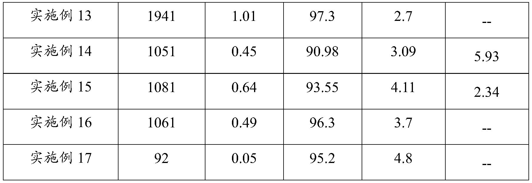 Figure PCTCN2016081961-appb-000008