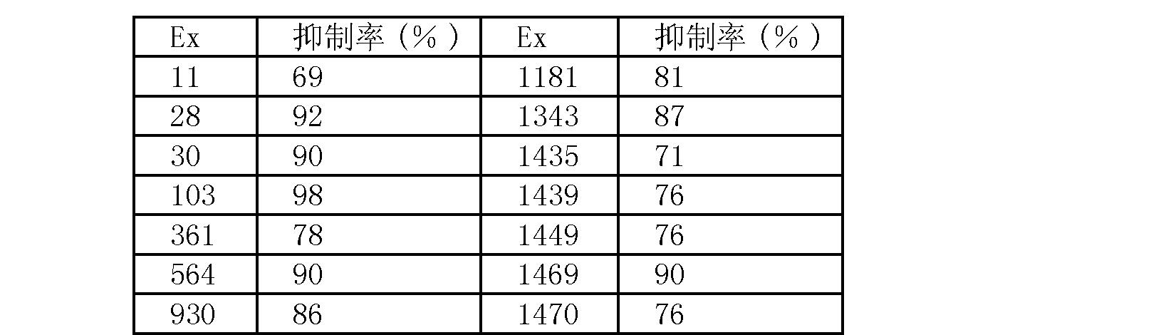 Figure CN101835764BD00281