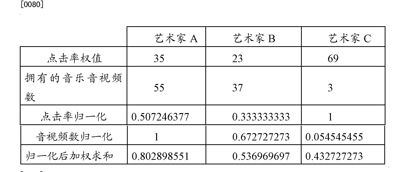 Figure CN103167330AD00081