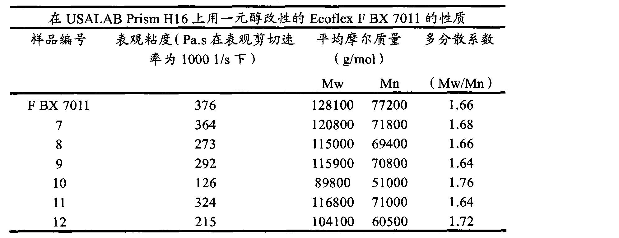 Figure CN101784711BD00211