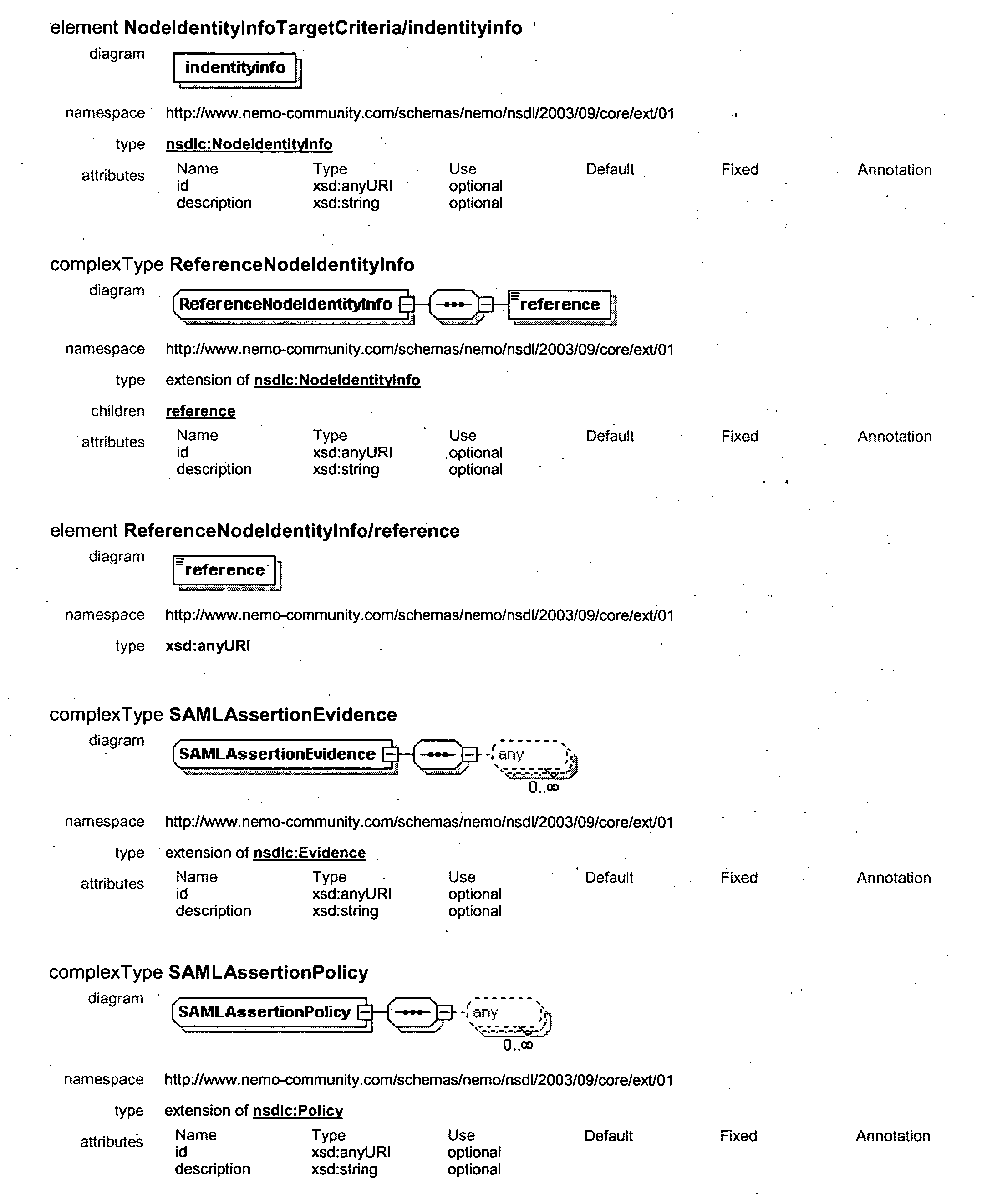 Figure US20050027871A1-20050203-P00011