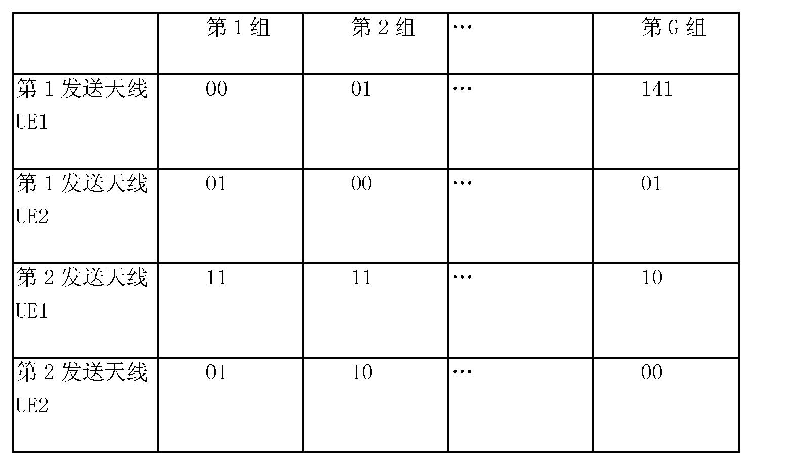 Figure CN1585394BD00122