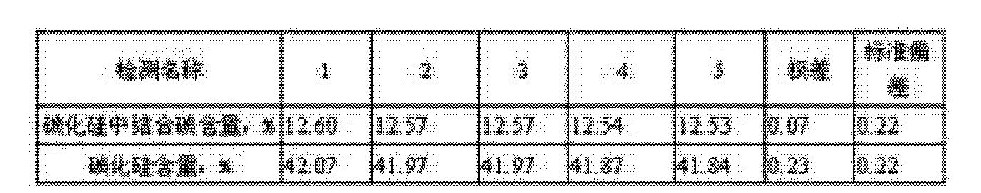 Figure CN103822841AD00051