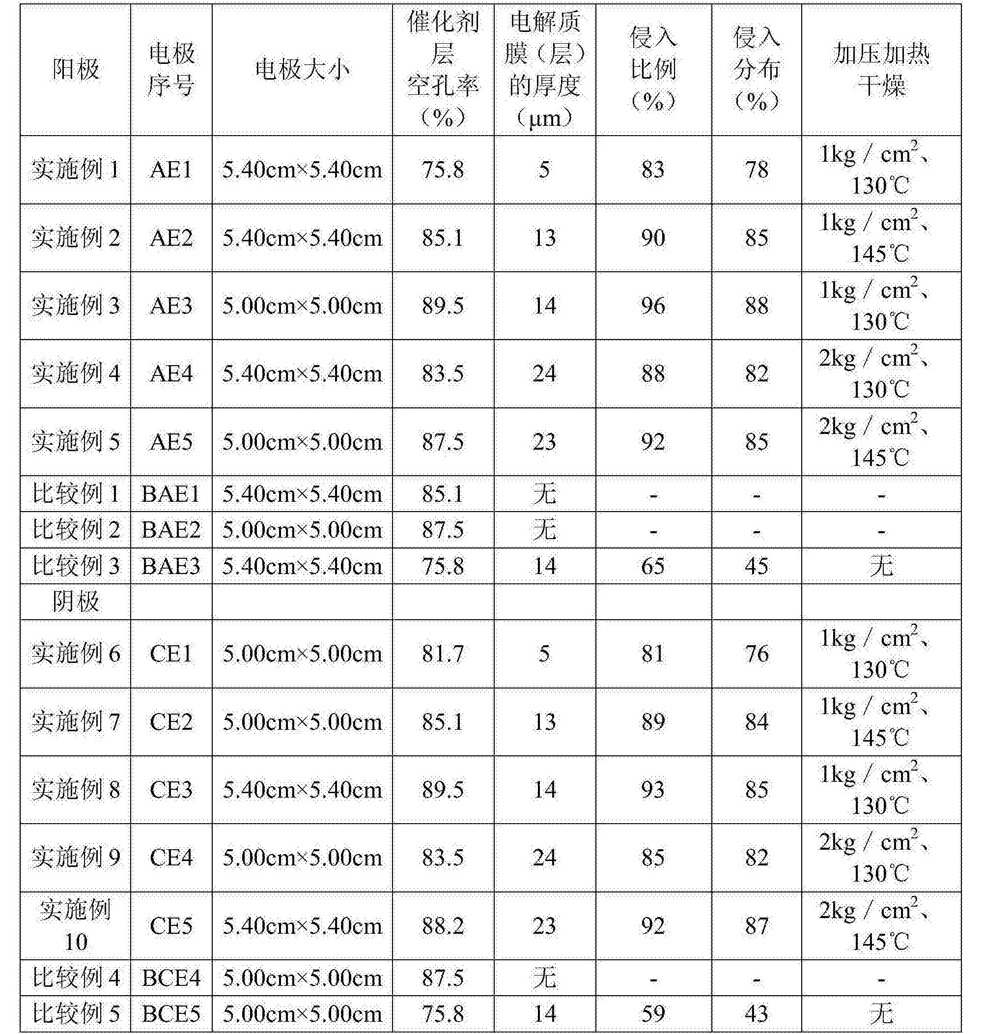 Figure CN108630971AD00131
