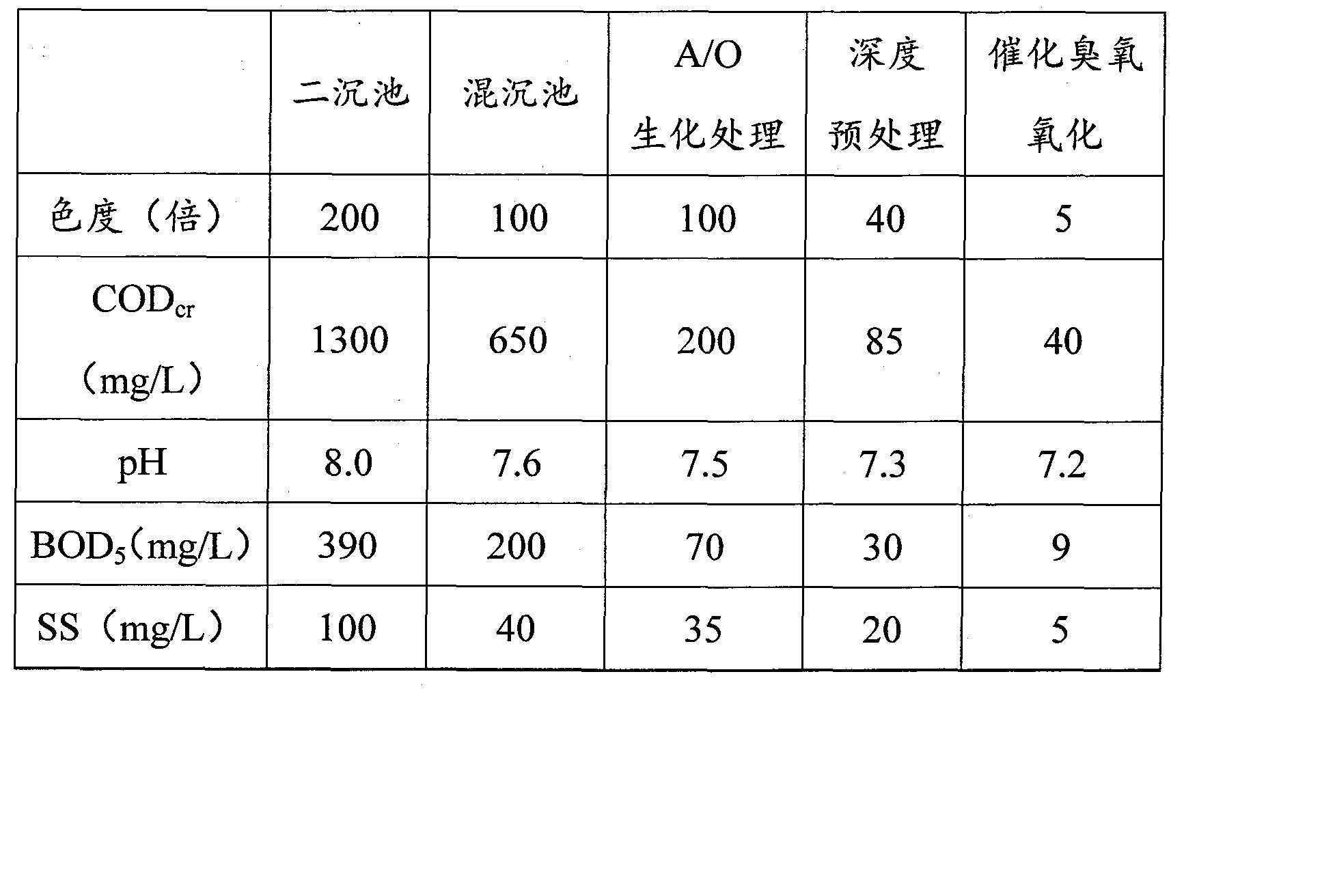 Figure CN101734828BD00101