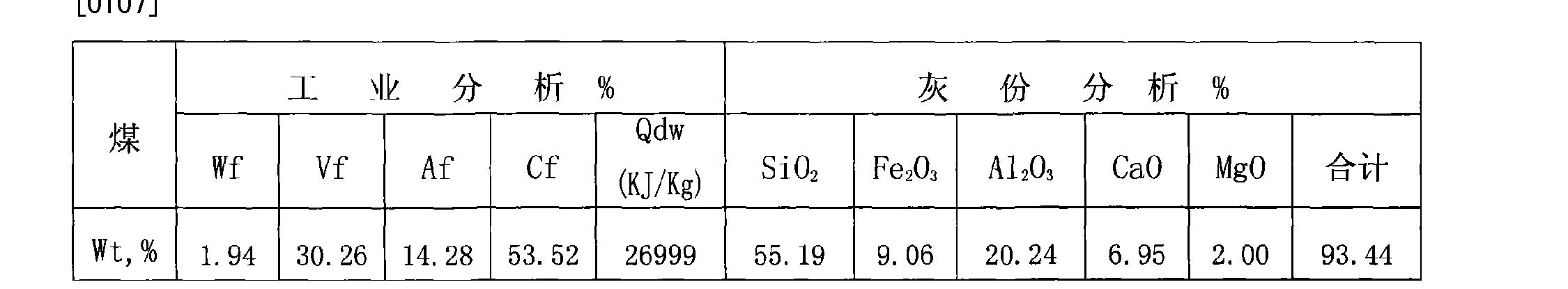 Figure CN101343047BD00094