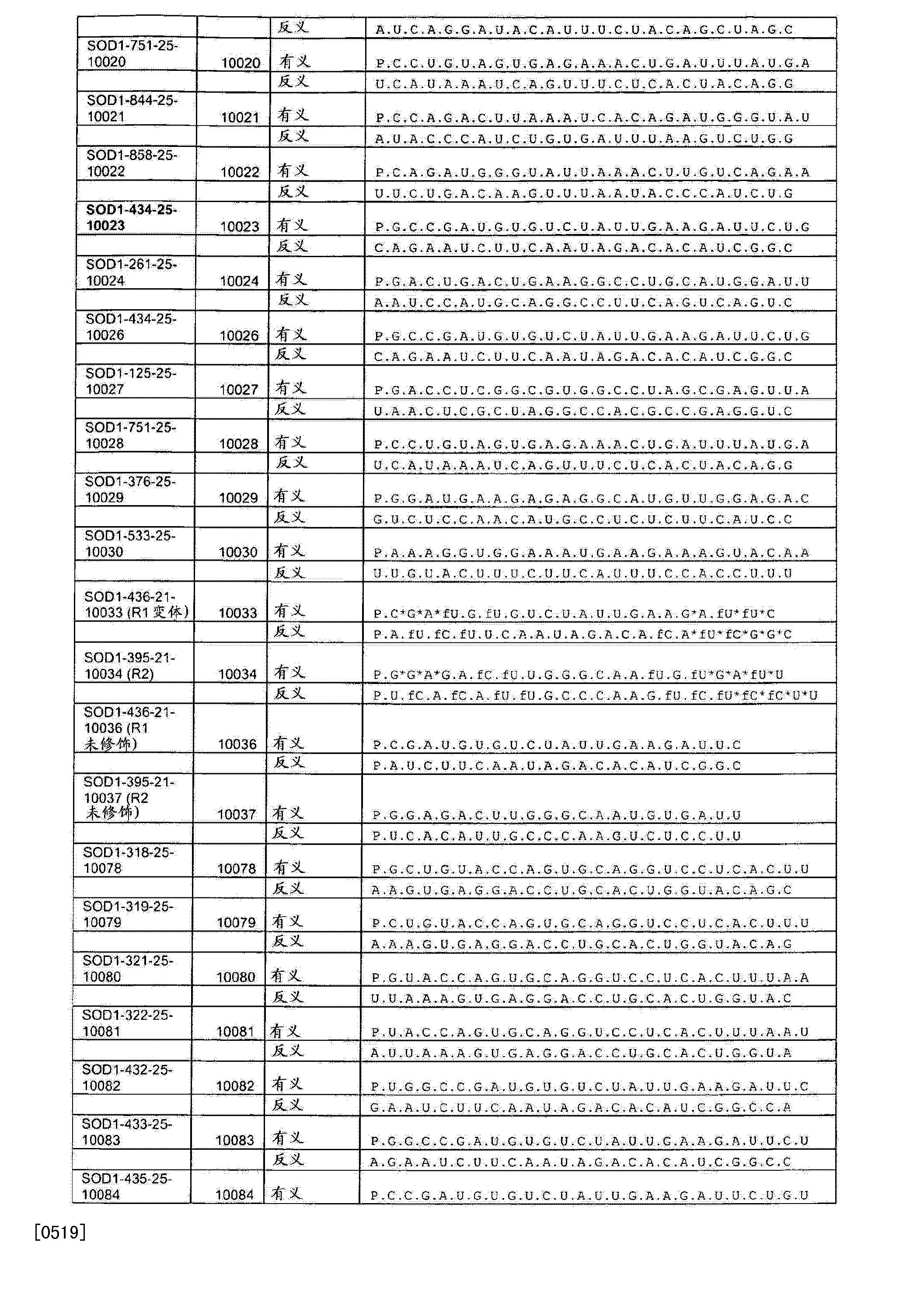 Figure CN104975020AD00541