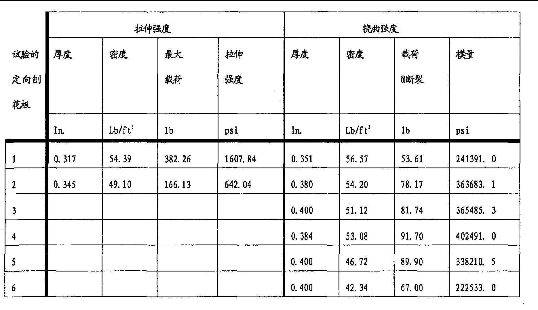 Figure CN101720341BD00091