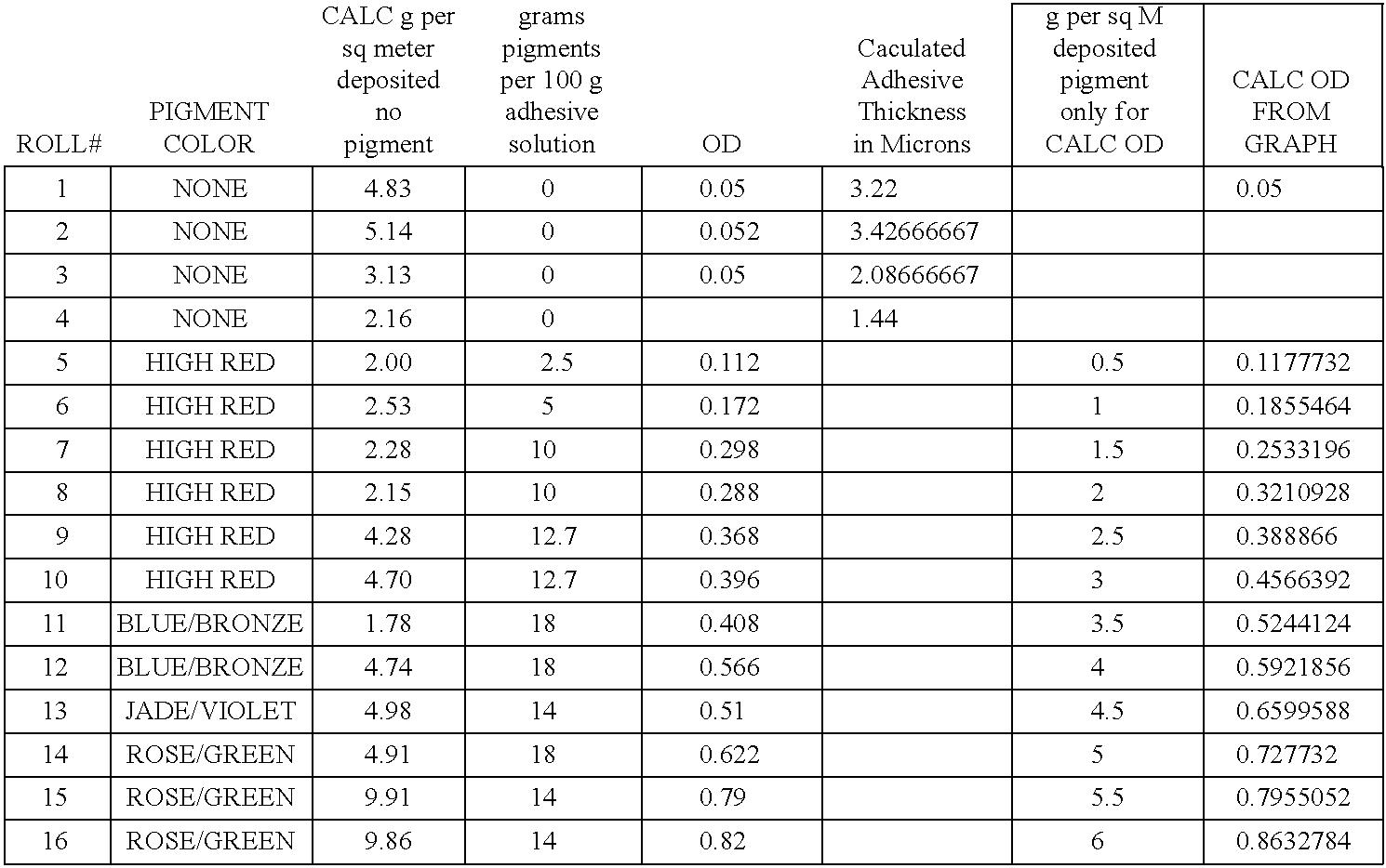 Figure US08164810-20120424-C00003