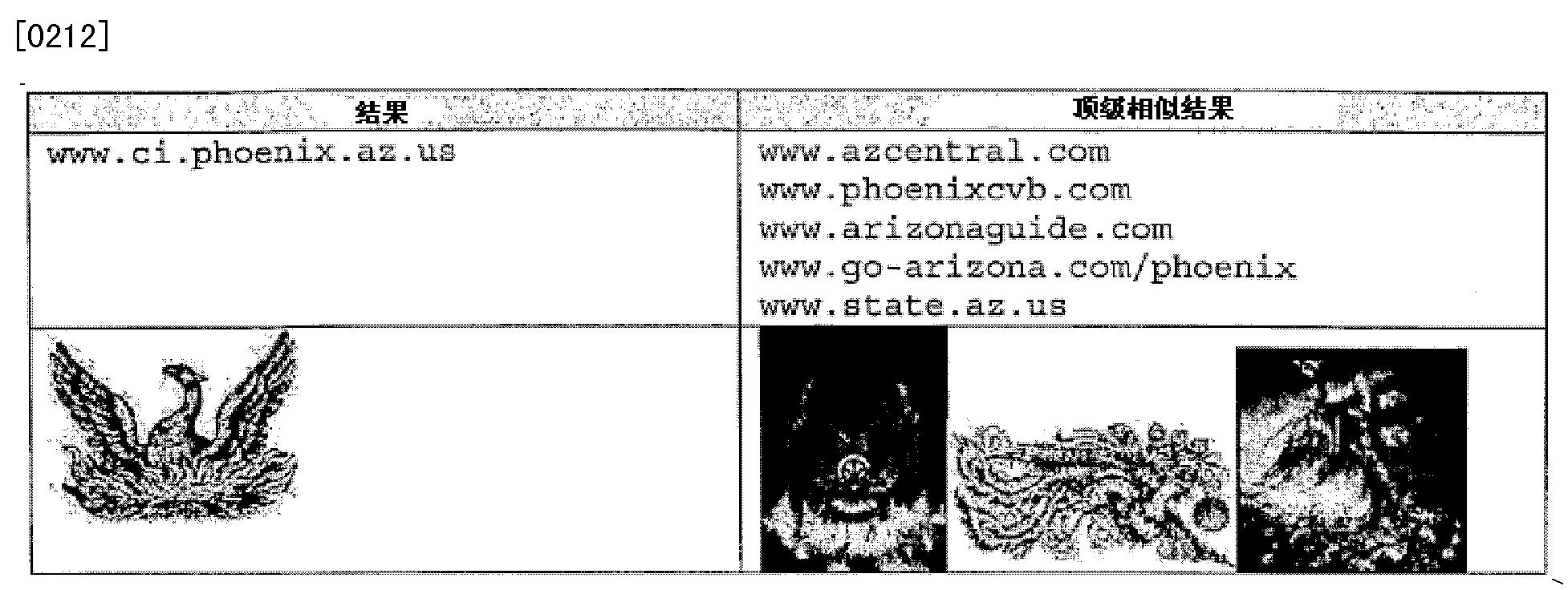 Figure CN102354313BD00281