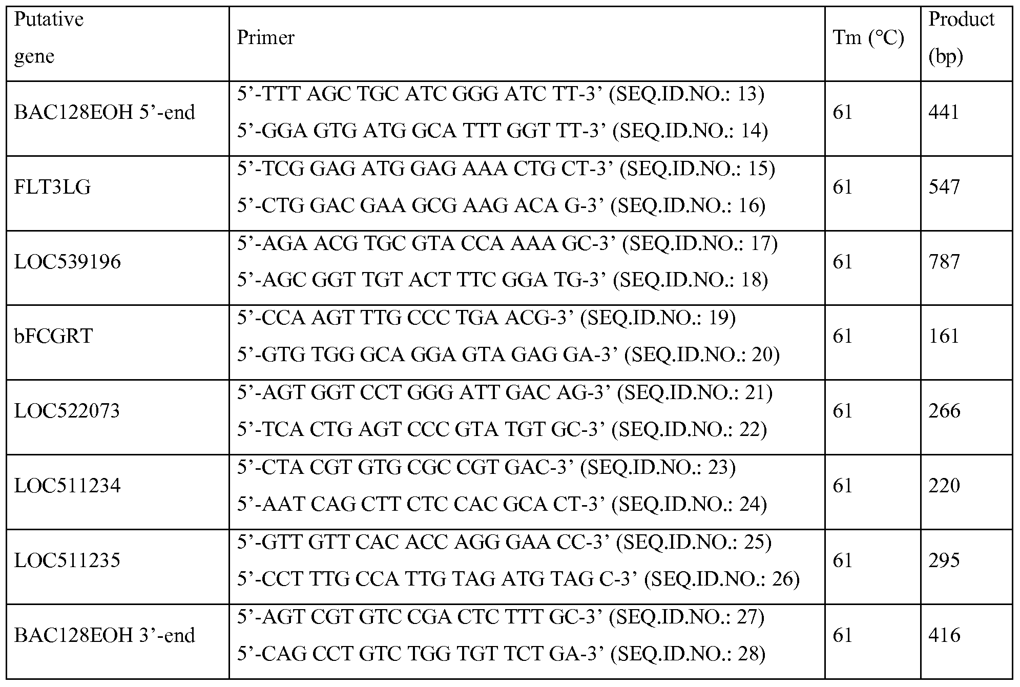 WO2008062383A2 - Transgenic animal with enhanced immune response and