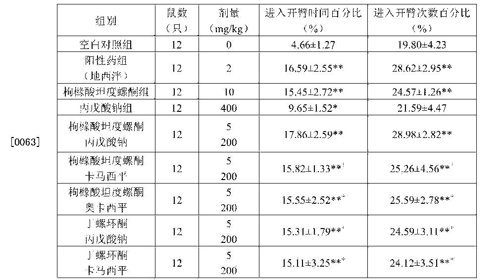 Figure CN103550778BD00081