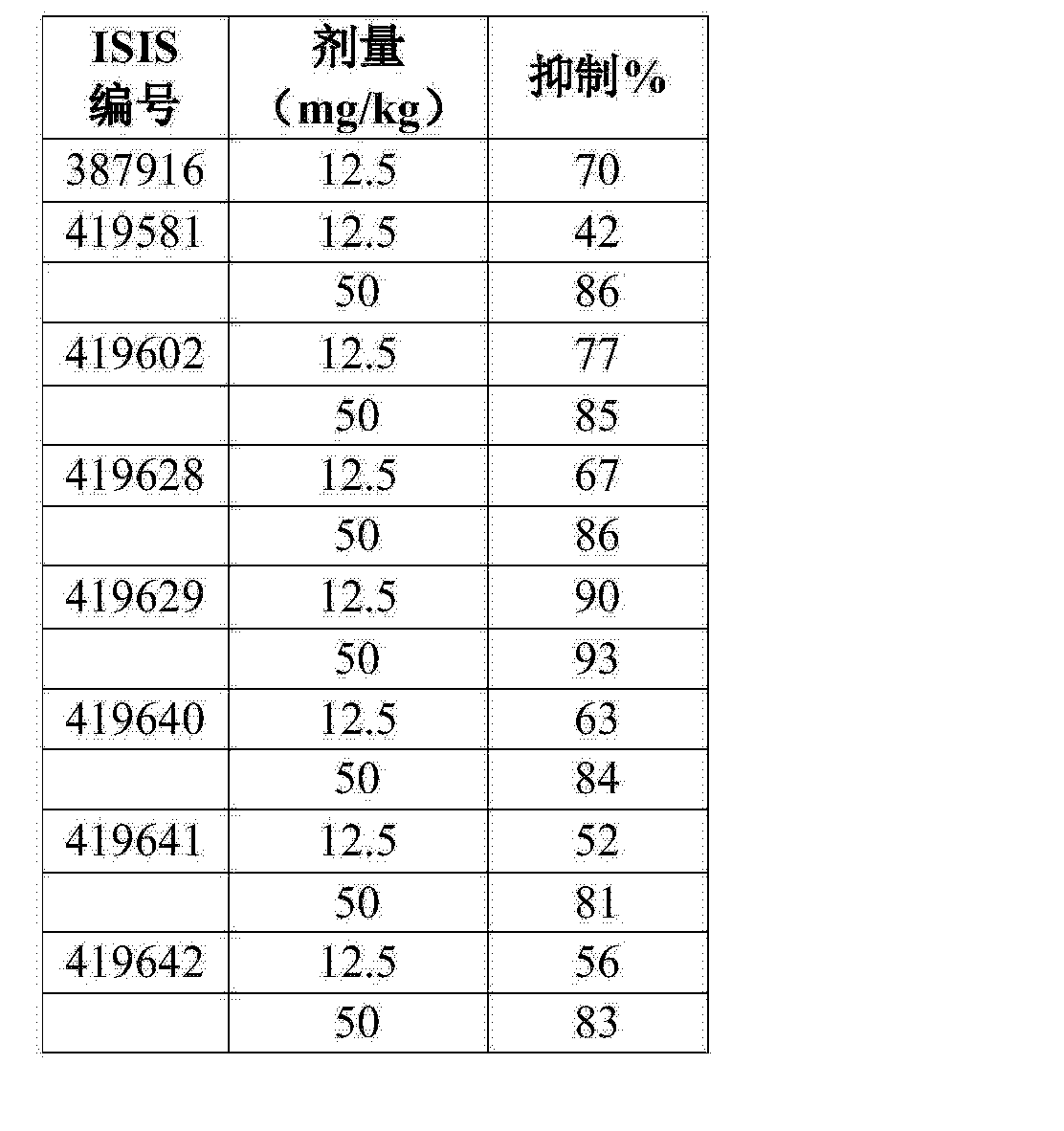 Figure CN104894129AD00552