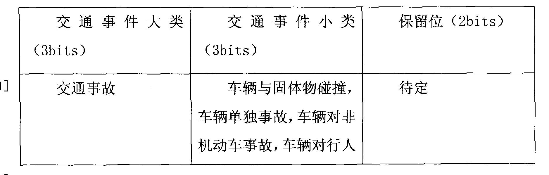 Figure CN102665064AD00092
